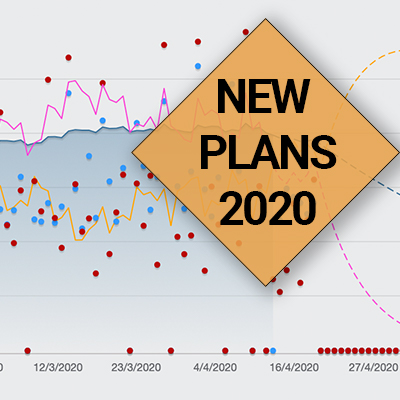 Nieuwe plannen 2020